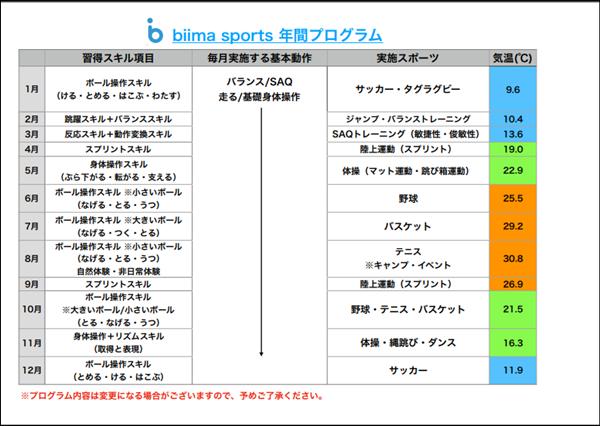 ビーマ スポーツ